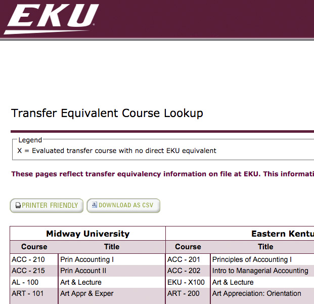 Transfer course equivalencies appear in a list